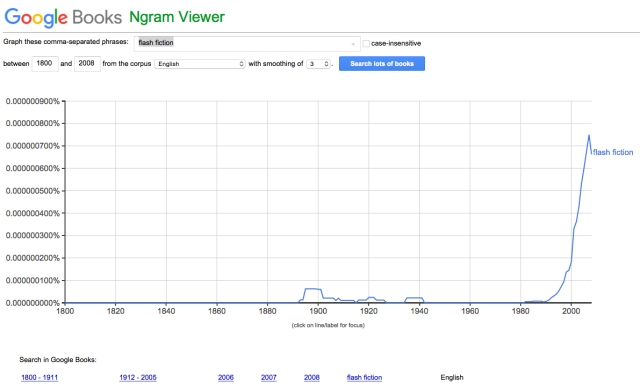 flash fiction ngram