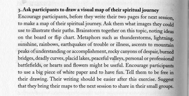 spirituality map